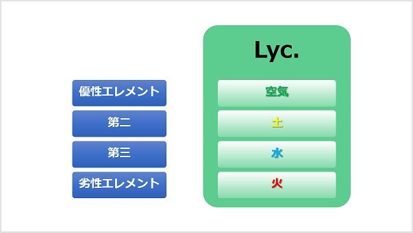 20190726Lyc.